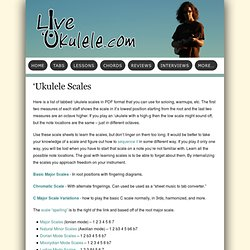Ukulele Scales – Major, Minor, Pentatonic, Blues, and Modes