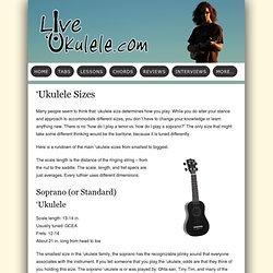 Ukulele Sizes – Soprano, Concert, Tenor, Baritone