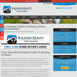 The Ultimate Guide to Buying a Home (INFOGRAPHIC)