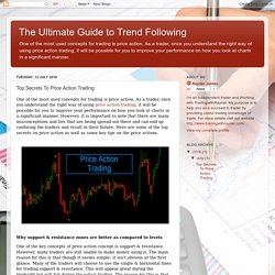 The Ultimate Guide to Trend Following: Top Secrets To Price Action Trading