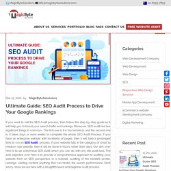 Ultimate Guide: SEO Audit Process to Drive Your Google Rankings