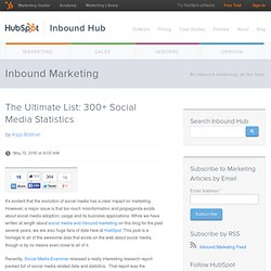 The Ultimate List: 300+ Social Media Statistics