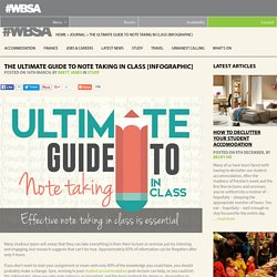 The Ultimate Guide To Note Taking In Class [Infographic]