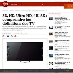SD, HD, Ultra HD, 4K, 8K : comprendre les définitions des TV
