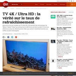 TV 4K / Ultra HD : la vérité sur le taux de rafraîchissement