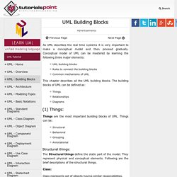 UML - Building Blocks