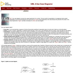 Introduction to UML 2 Use Case Diagrams