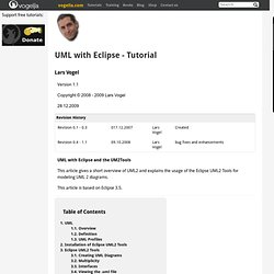 UML with Eclipse Tutorial