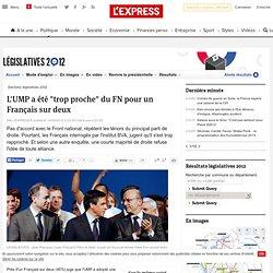 """L'UMP a été """"trop proche"""" du FN pour un Français sur deux"""