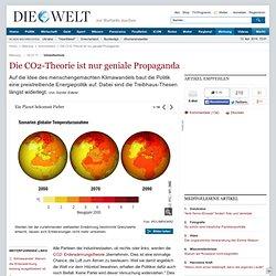 Umweltschutz : Die CO2-Theorie ist nur geniale Propaganda - Nachrichten Deb