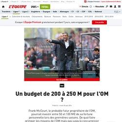 Un budget de 200 à 250 M ?