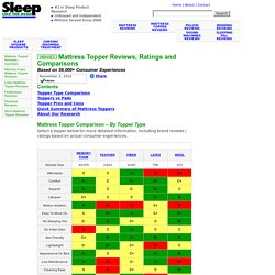 Unbiased Mattress Topper Reviews and Ratings 2014 : Memory Foam, Feather, Latex Comparison : Bed Pads Overlays : Consumer Reports