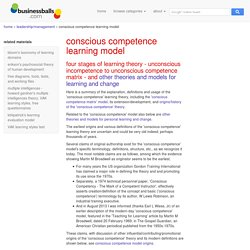 conscious competence learning model matrix- unconscious incompetence to unconscious competence