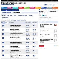 Business School Rankings and Profiles: EMBA, Executive Education, MBA, Part-time MBA, Distance MBA