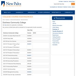 State University of New York at New Paltz: Undergraduate Admissions - Transfer Credit Equivalencies