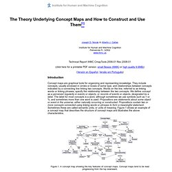 Novak & Canas: Theory Underlying Concept Maps