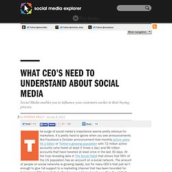 What CEO's Need to Understand About Social Media