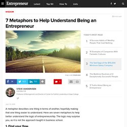 7 Metaphors to Help Understand Being an Entrepreneur