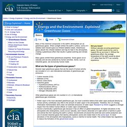 Greenhouse Gases - Energy Explained, Your Guide To Understanding Energy - Energy Information Administration