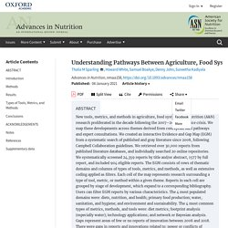 ADVANCES IN NUTRITION 04/01/21 Understanding Pathways Between Agriculture, Food Systems, and Nutrition: An Evidence and Gap Map of Research Tools, Metrics, and Methods in the Last 10 Years