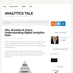 Hits, Sessions & Users: Understanding Digital Analytics Data