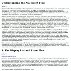 Understanding the AS3 Event Flow