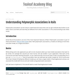 Understanding Polymorphic Associations in Rails