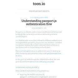 Understanding passport.js authentication flow