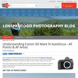 Understanding Canon 5D Mark IV Autofocus - AF Points & AF Areas