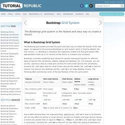 Understanding Twitter Bootstrap 3 Grid System