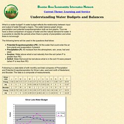 BASIN: Understanding Water Budgets and Balances