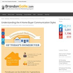 Understanding the 4 Home Buyer Communication Styles
