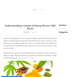 Understanding concept of Hemp Flower CBD Rosin