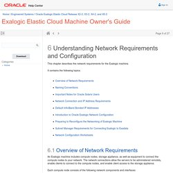 Understanding Network Requirements and Configuration