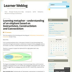Learning metaphor – understanding of an elephant based on Instructivism, Constructivism and Connectivism
