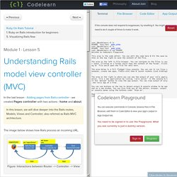 Understanding Rails model view controller (MVC)
