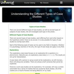 Understanding the Different Types of Case Studies