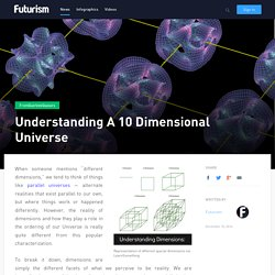 Understanding A 10 Dimensional Universe