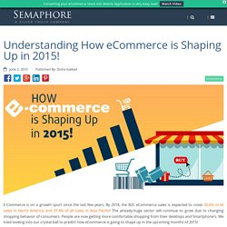 Understanding How eCommerce is Shaping Up as, in 2015!