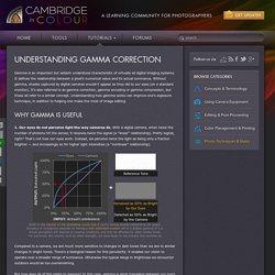 7. Understanding gamma correction