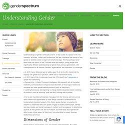 Understanding Gender - Gender Spectrum