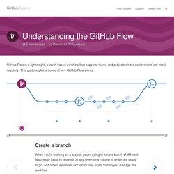 Understanding the GitHub Flow · GitHub Guides
