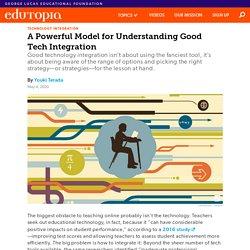 SAMR: A Powerful Model for Understanding Good Tech Integration