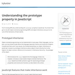 Understanding the prototype property in JavaScript