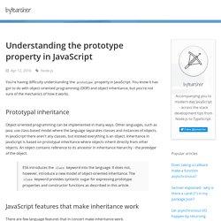 Understanding the prototype property in JavaScript