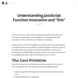 "Understanding JavaScript Function Invocation and ""this"""