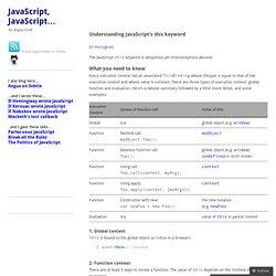 Understanding JavaScript's this keyword