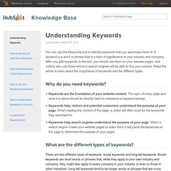 Understanding Keywords