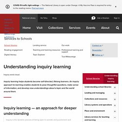Understanding inquiry learning