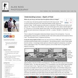 Understanding Lenses – Depth of Field